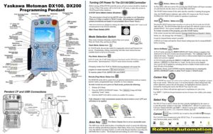 training robotic automation rh roboticautomation com Motoman Robotic Welding Robot Training Courses